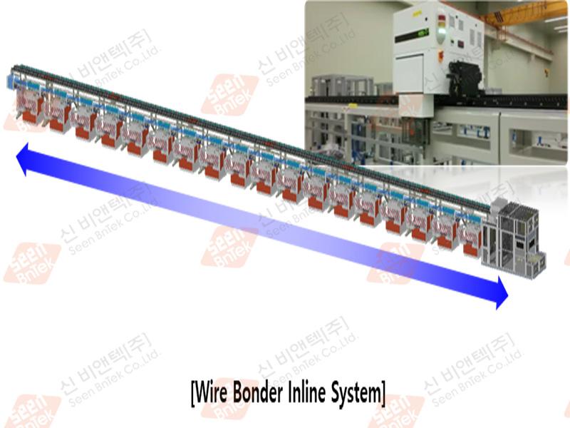 Wire Bonder Inline System